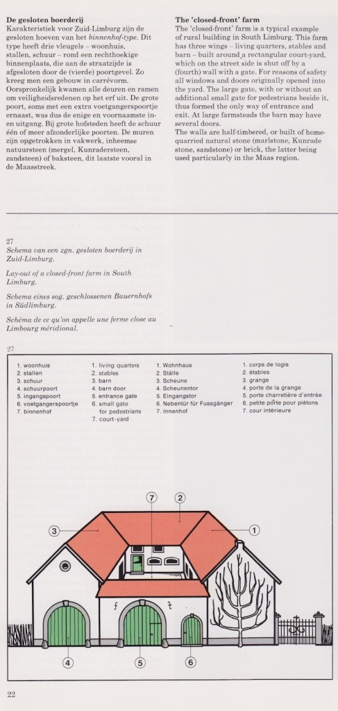 Gesloten boerderij (DSM-Kalender 1976)